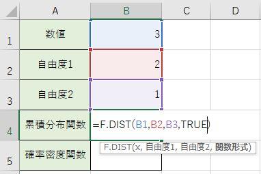 F.DIST関数を記入しました