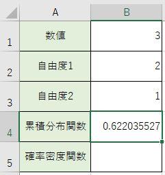 f分布の累積分布を計算しました。