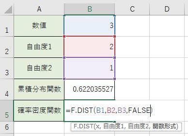 fdist関数を書きました