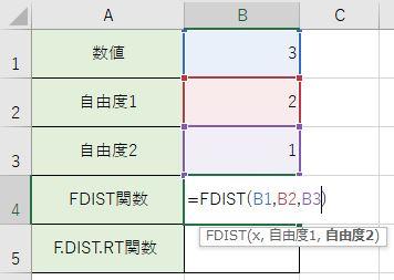 fdist関数を記入しました