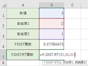 F.DIST.RT関数を書きました