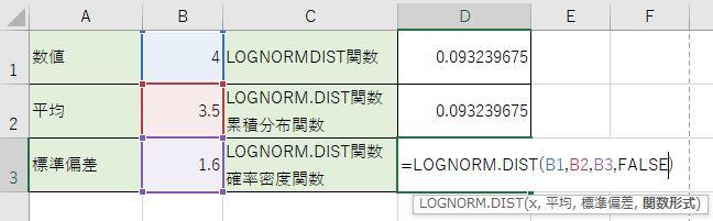 LOGNORM.DISTで確率密度の計算をします
