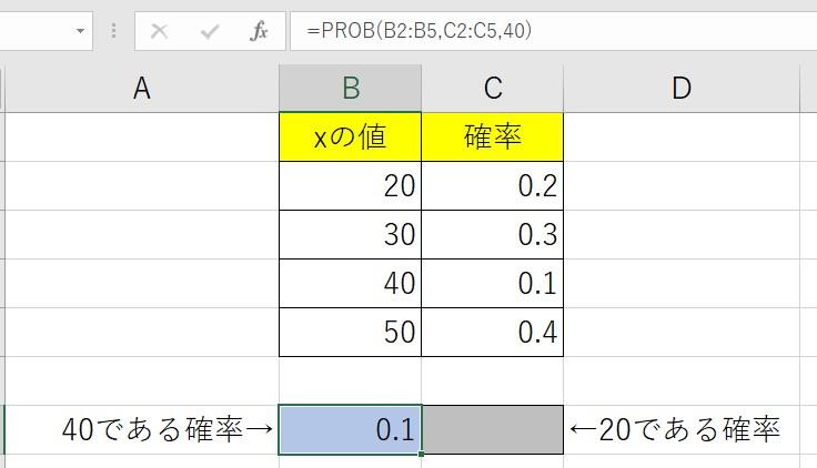 PROB関数B7の結果