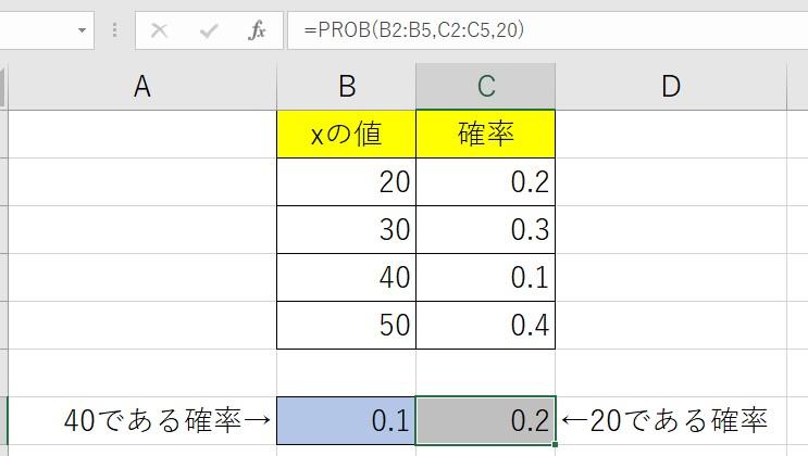 PROB関数C7の結果