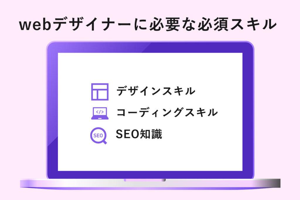 webデザイナーに必要な必須スキル