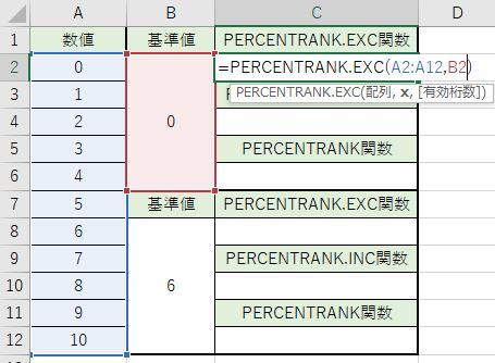 PERCENTRANK.EXC関数を書きました。
