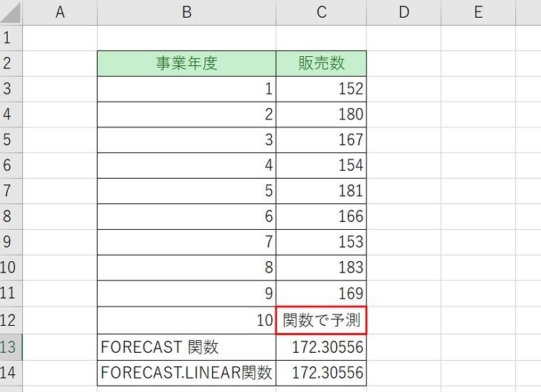 FORCAST関数で使用するデータ