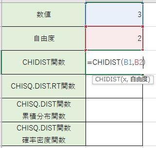 CHIDIST関数を入力しました。