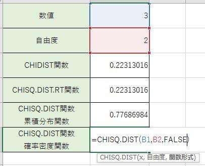 CHISQ.DIST関数で確率密度関数を計算します