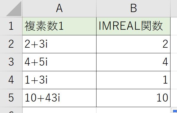 複素数の実数部を取り出すことができました。